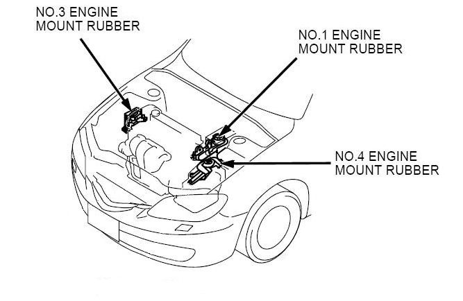 engine mounts bushs jikiu